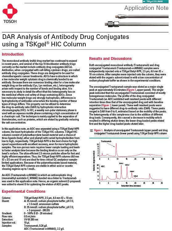 Tosoh Application Note: DAR Analysis of Antibody Drug Conjug...