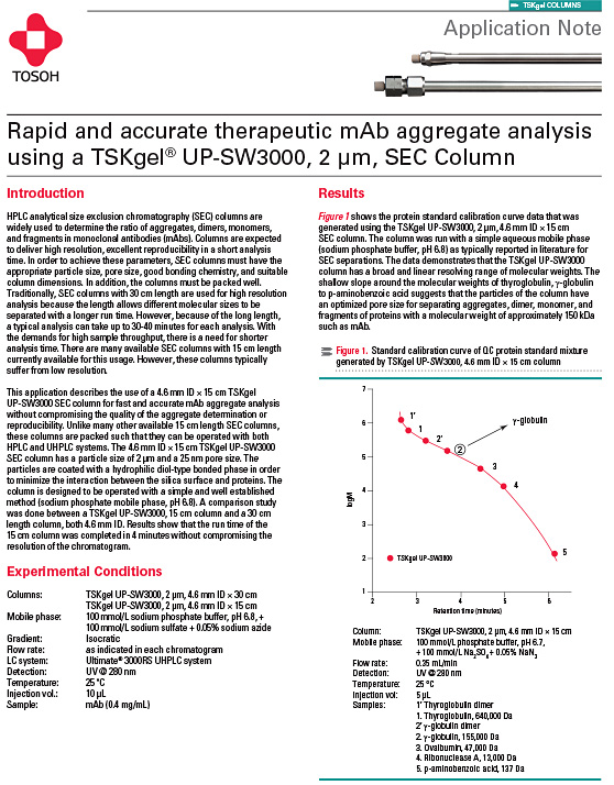 Tosoh Application Note: Rapid and accurate therapeutic mAb a...