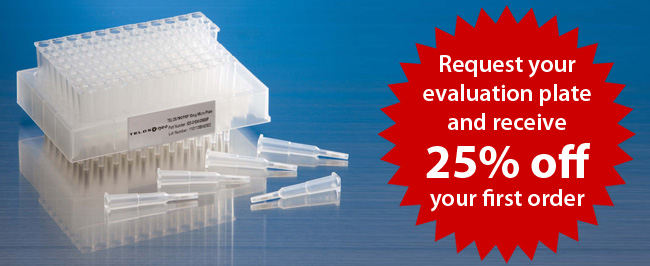 25% off your first TELOS MicroPlate order